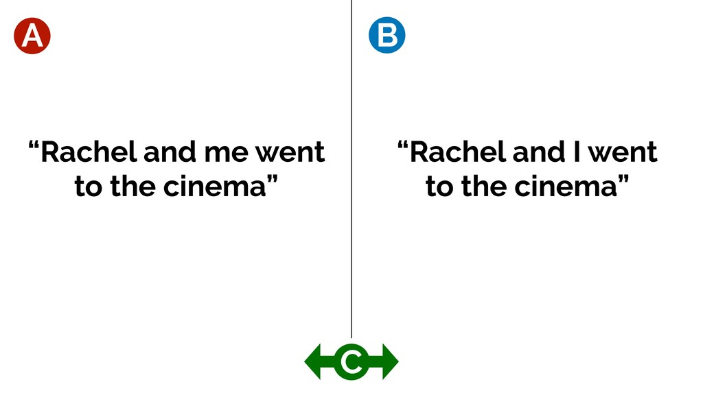 "A B C ""Rachel and me went to the cinema"" ""Rache..."