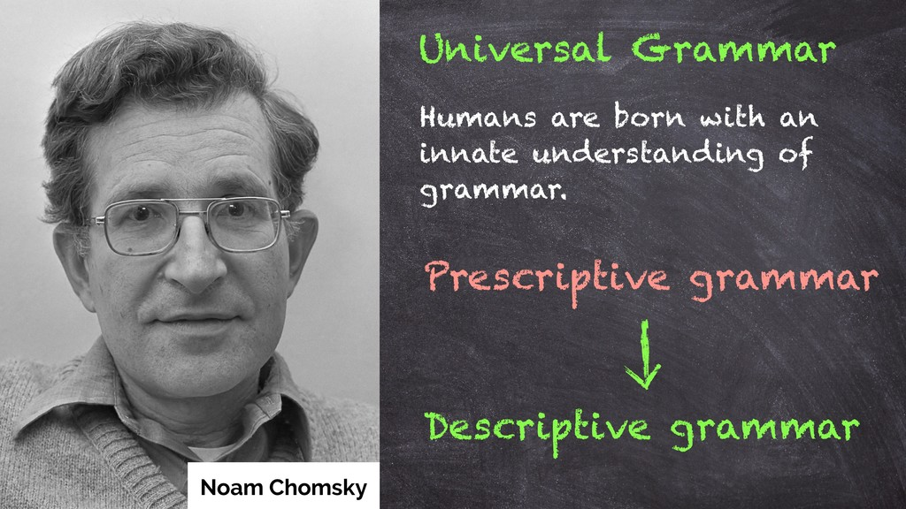 Noam Chomsky Universal Grammar Humans are born ...