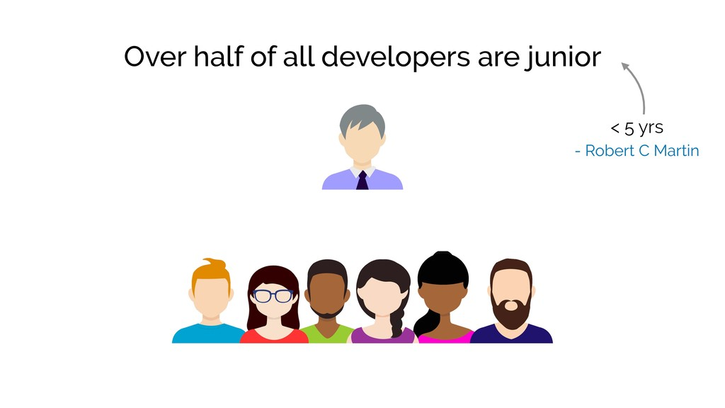 Over half of all developers are junior < 5 yrs ...