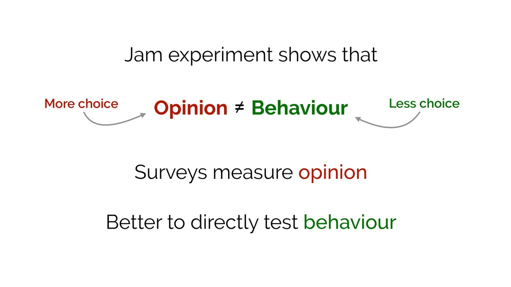 Jam experiment shows that Opinion ≠ Behaviour S...