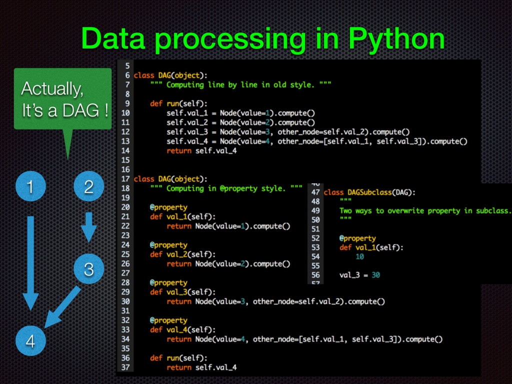 Data processing in Python 1 2 3 4 Actually, It'...