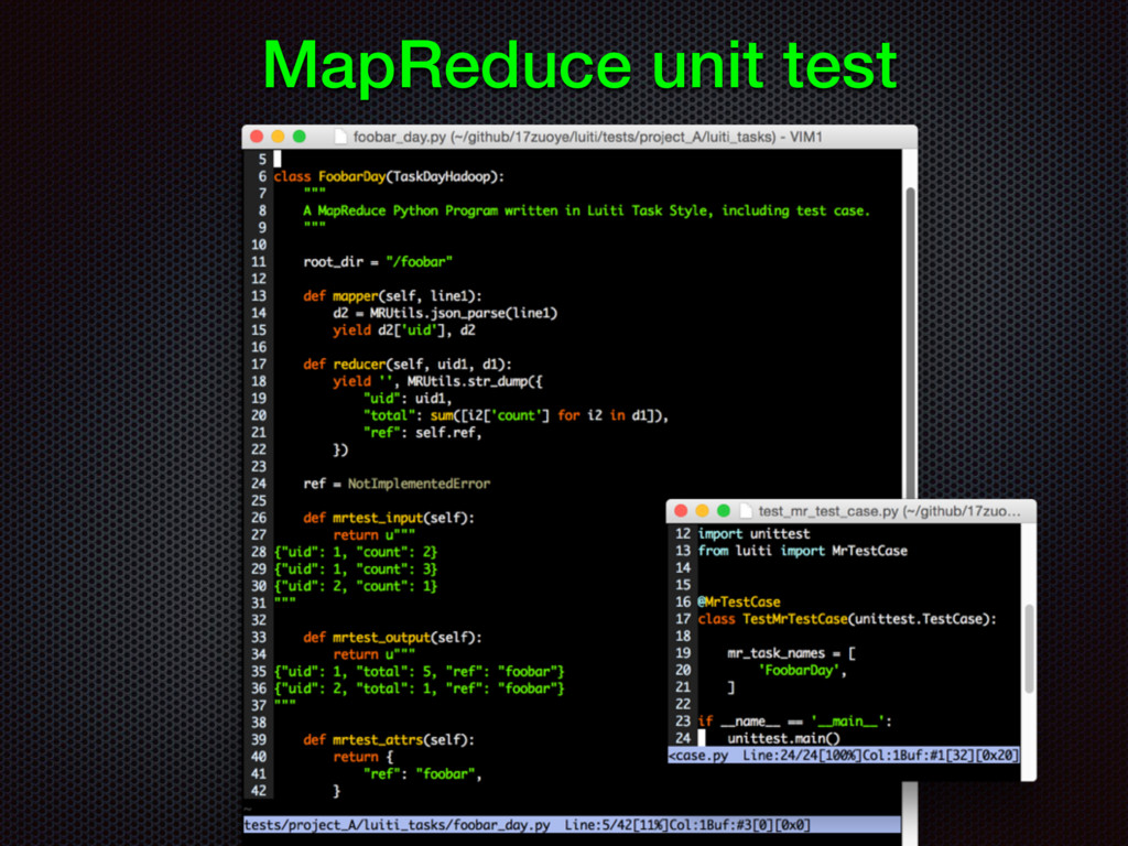 MapReduce unit test