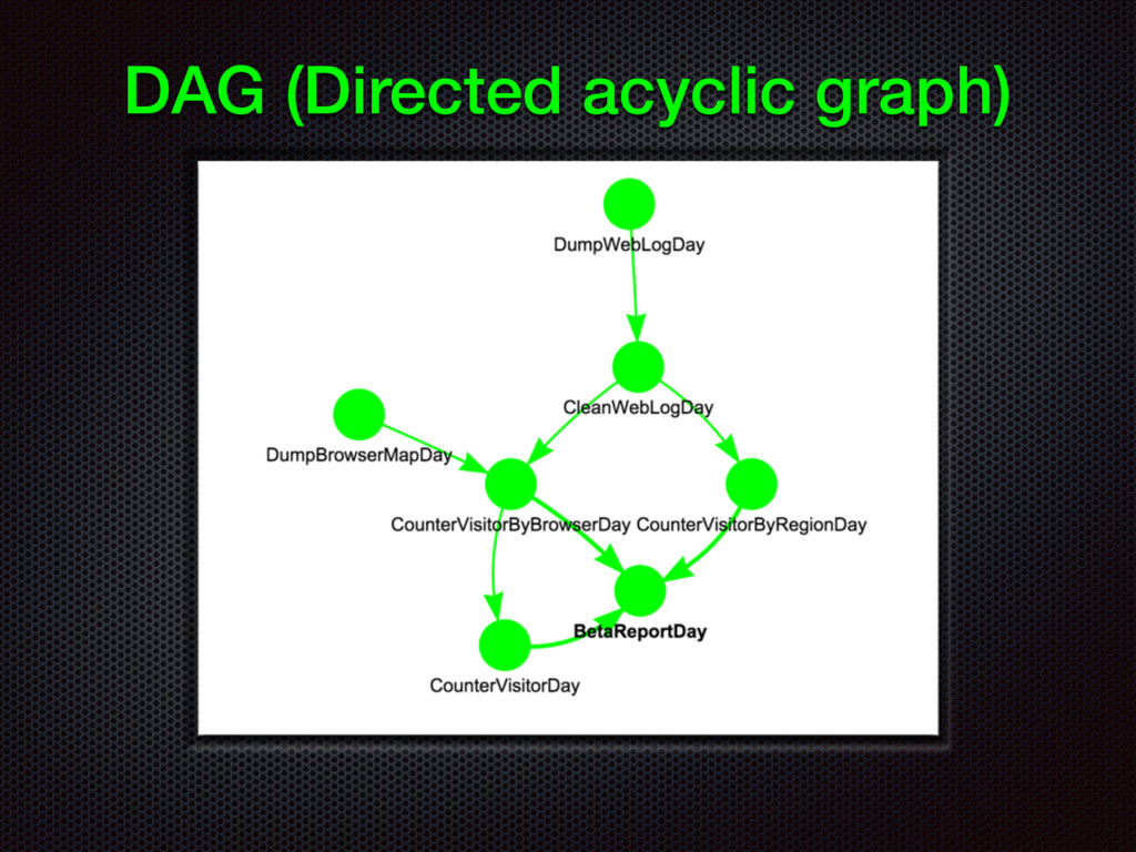 DAG (Directed acyclic graph)