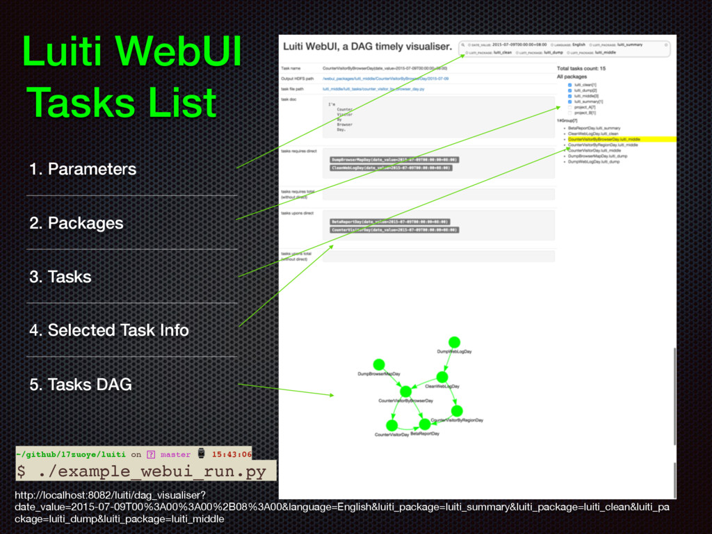 Luiti WebUI Tasks List http://localhost:8082/lu...