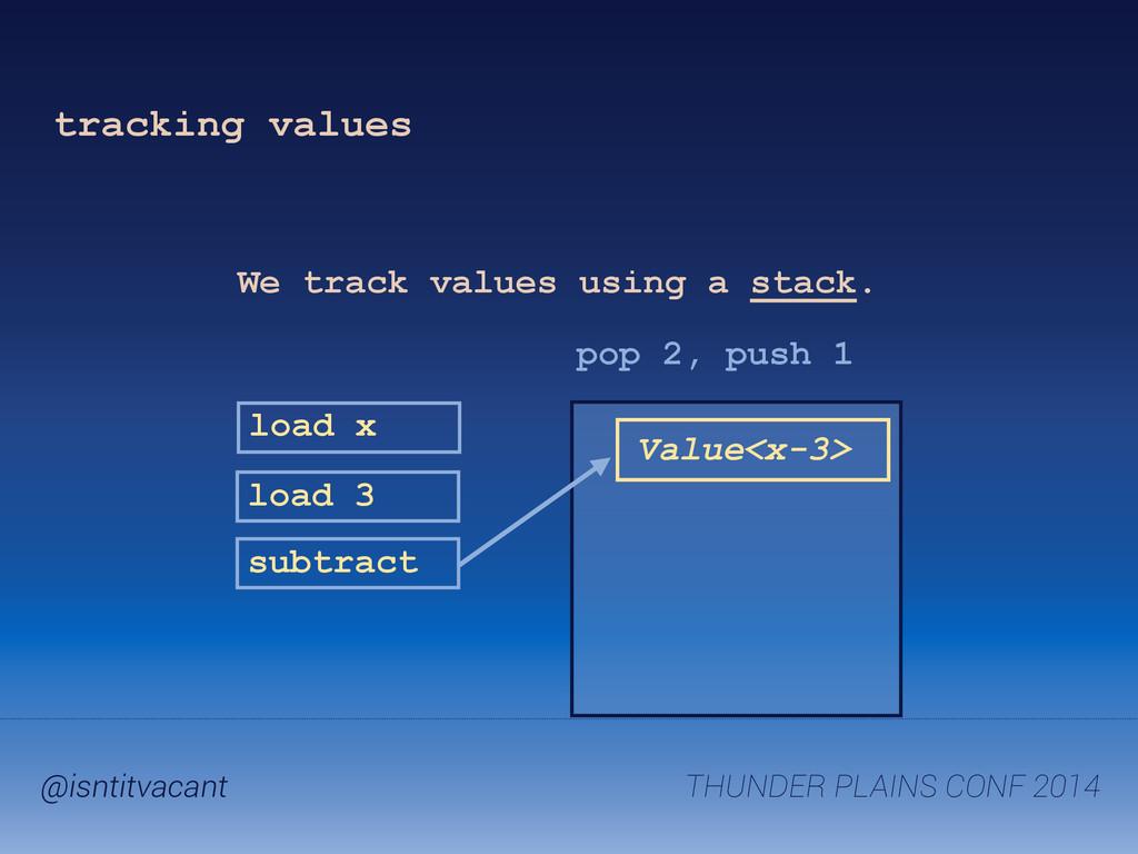 THUNDER PLAINS CONF 2014 @isntitvacant tracking...