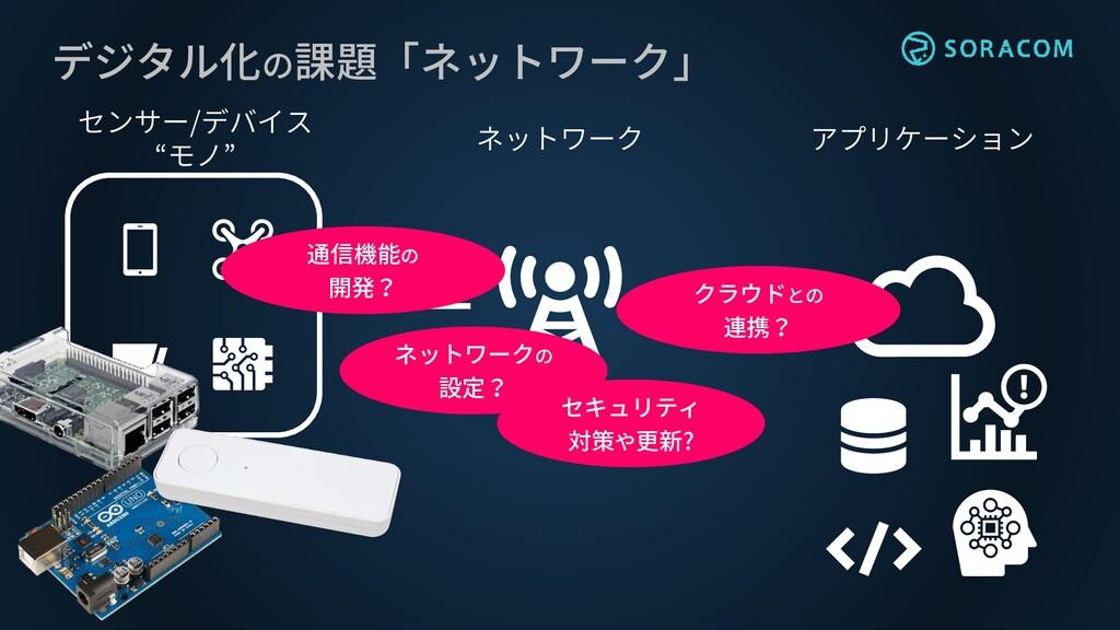 """アプリケーション ネットワーク センサー/デバイス """"モノ"""" デジタル化の課題「ネットワーク」..."""