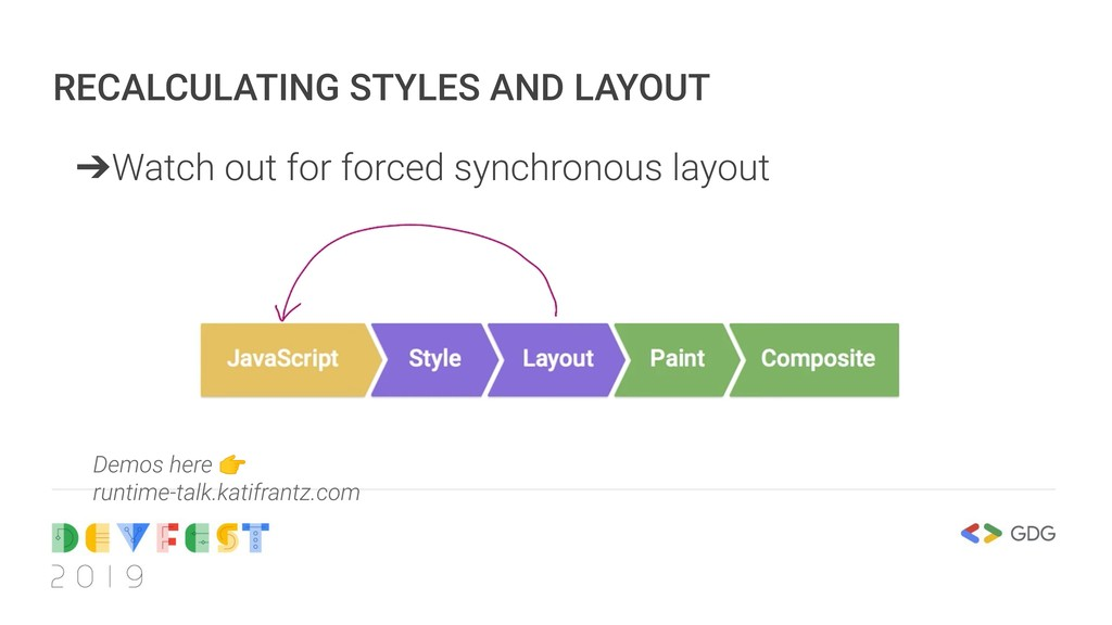RECALCULATING STYLES AND LAYOUT ➔Watch out for ...