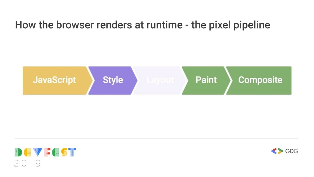 How the browser renders at runtime - the pixel ...