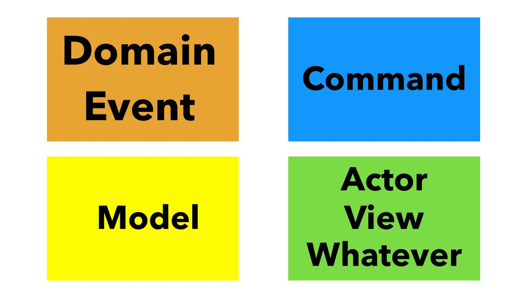 Command Actor Model Domain Event View Whatever