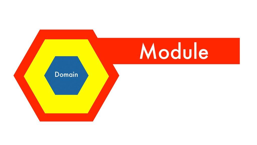 Controller Domain Module
