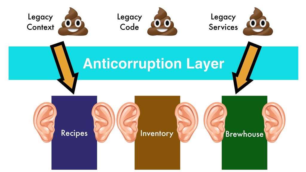 Inventory Recipes Brewhouse Anticorruption Laye...