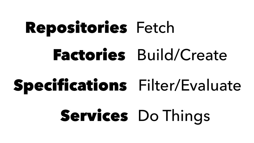 Specifications Repositories Factories Fetch Buil...