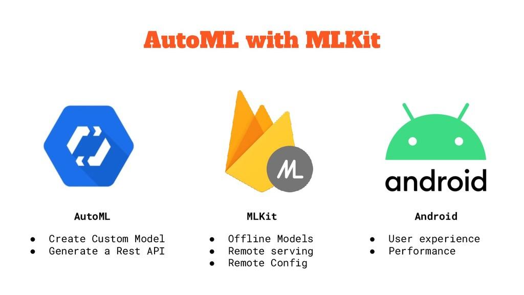AutoML with MLKit ● Create Custom Model ● Gener...