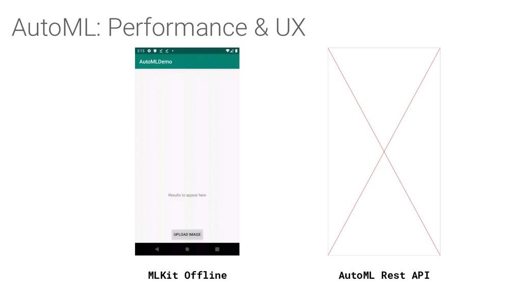 MLKit Offline AutoML Rest API AutoML: Performan...