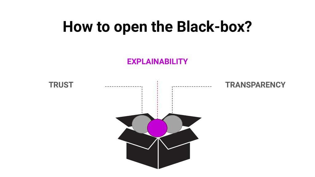 How to open the Black-box? TRUST EXPLAINABILITY...