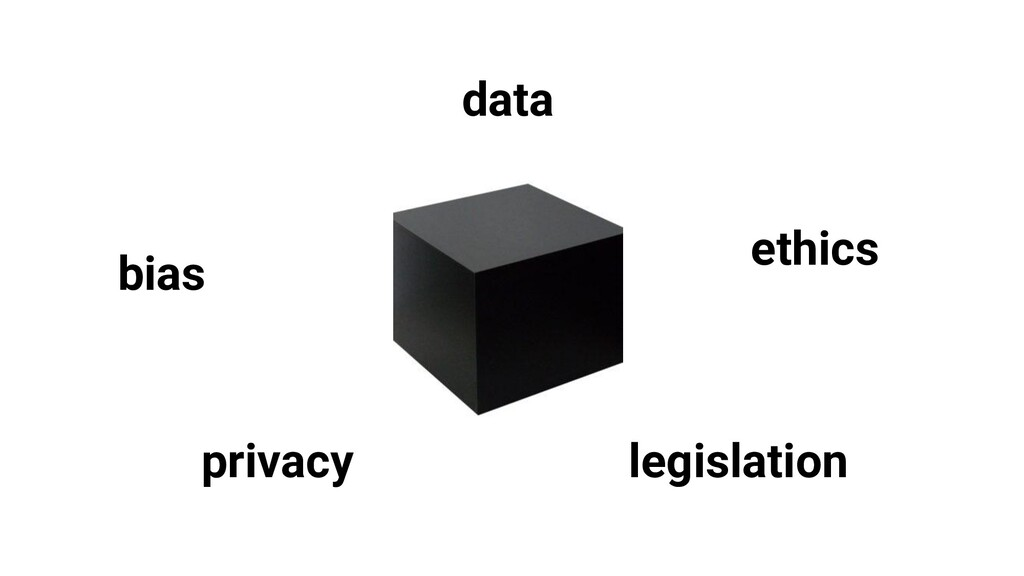bias data privacy legislation ethics