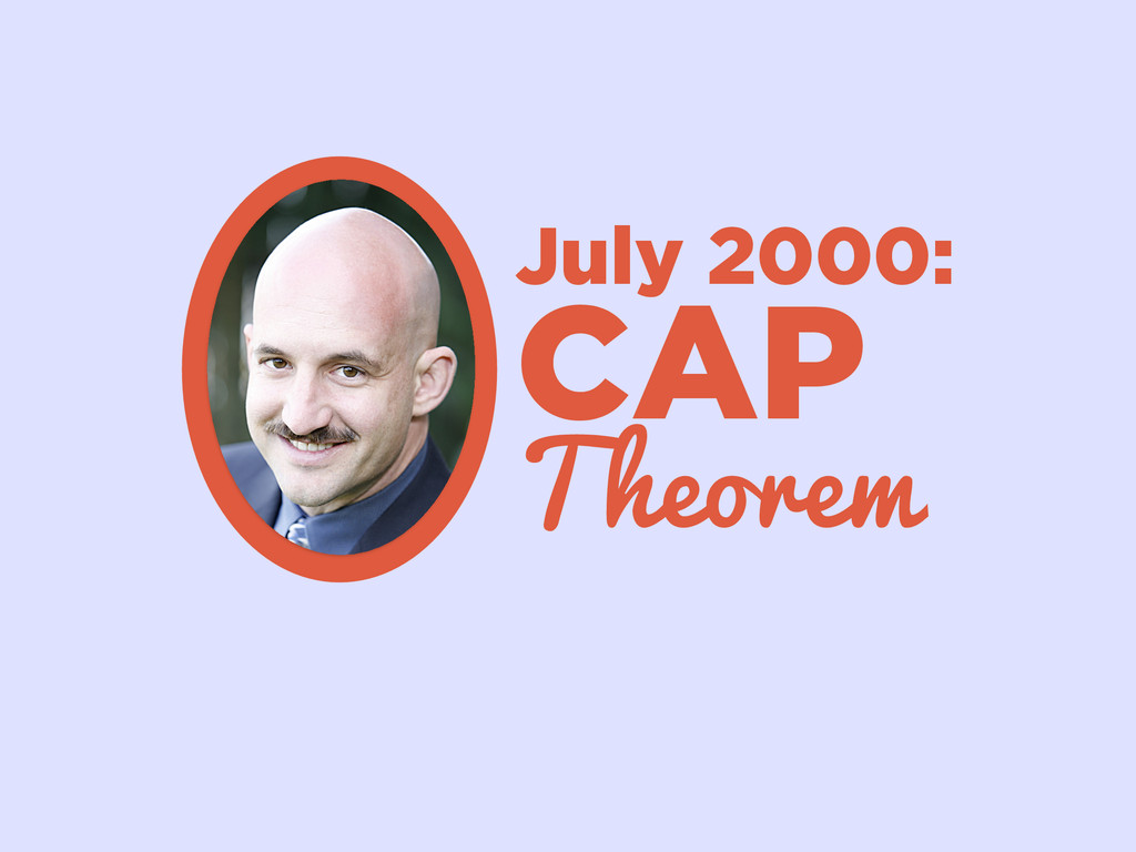 July 2000: CAP Theorem