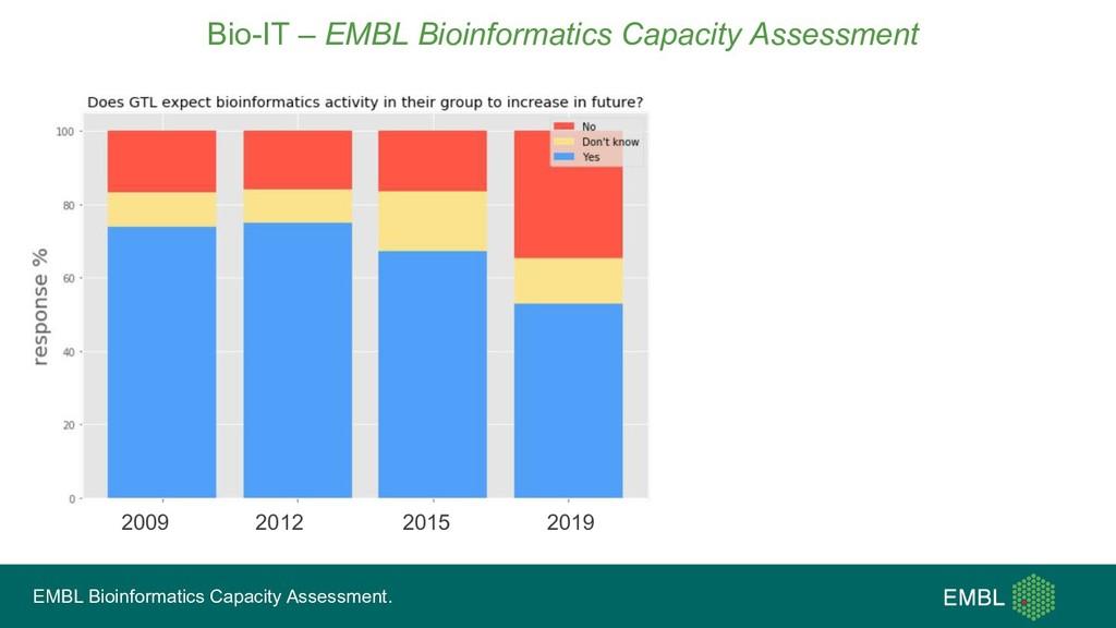 Bio-IT – EMBL Bioinformatics Capacity Assessmen...