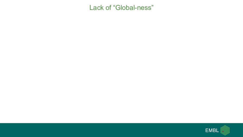 """Lack of """"Global-ness"""""""