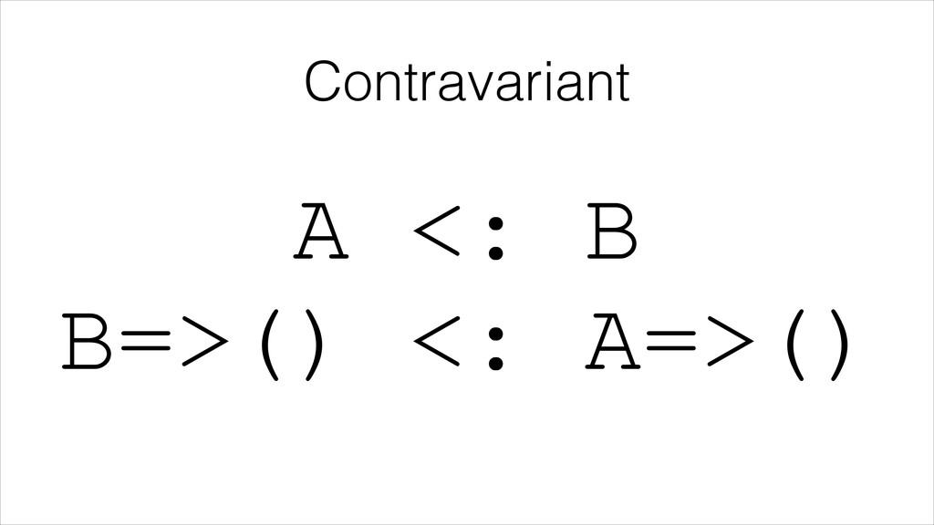 Contravariant A <: B B=>() <: A=>()