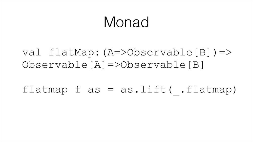 Monad val flatMap:(A=>Observable[B])=> Observa...