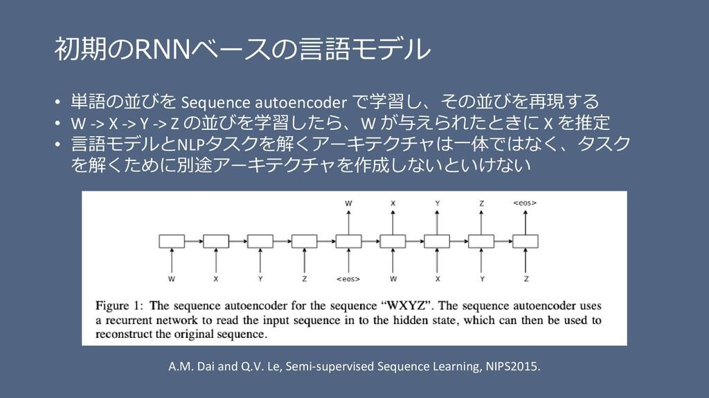 初期のRNNベースの言語モデル • 単語の並びを Sequence autoencoder で...