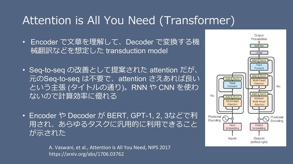 Attention is All You Need (Transformer) • Encod...