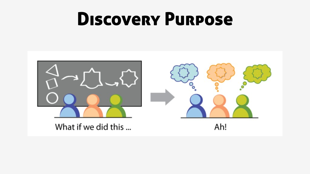 Discovery Purpose