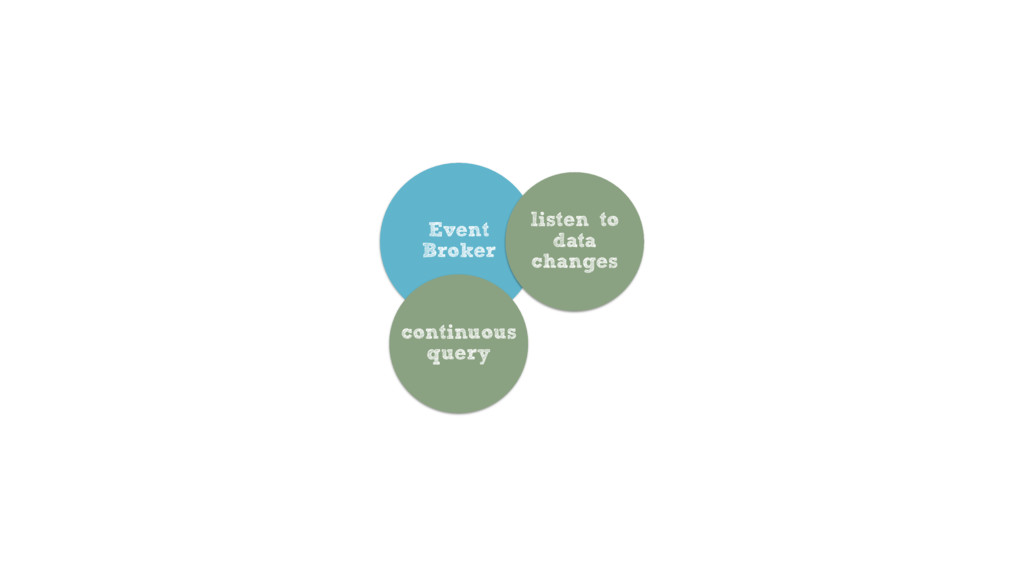 Event Broker listen to data changes continuous ...