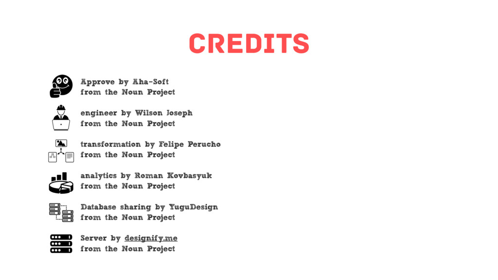 credits Approve by Aha-Soft from the Noun Proje...