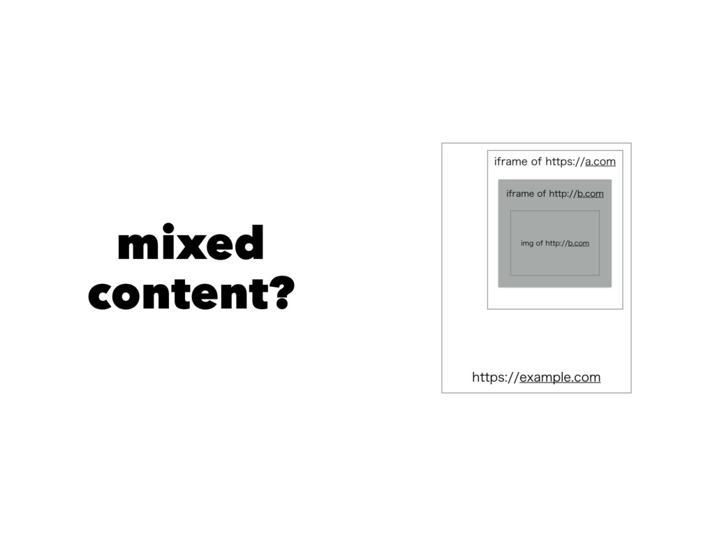 mixed content?