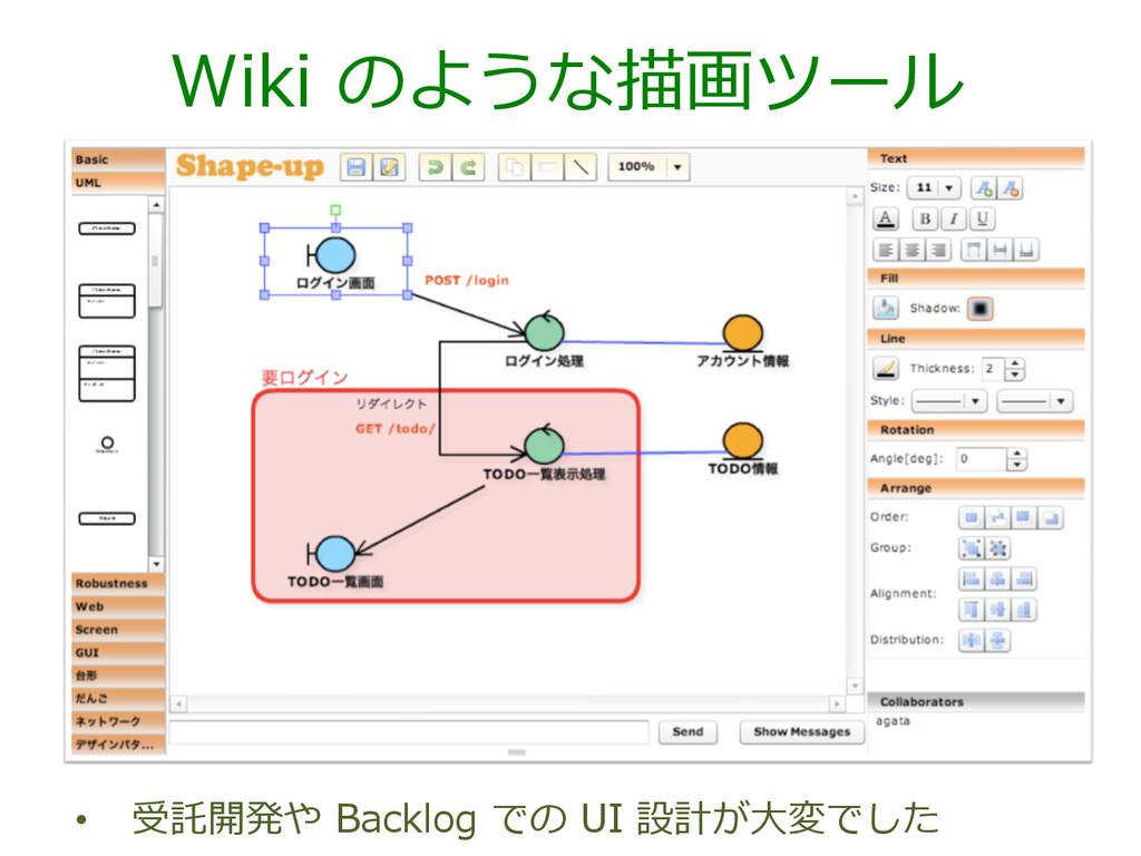Wiki のような描画ツール • 受託開発や Backlog での UI 設計が⼤...