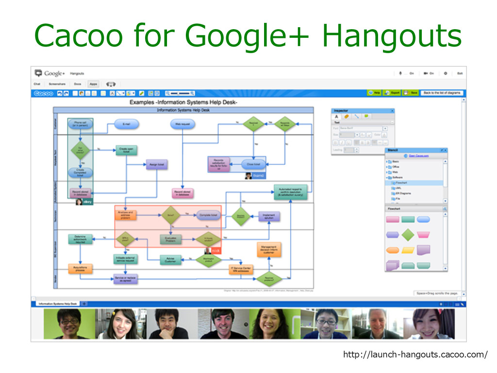 http://launch-‐‑‒hangouts.cacoo.com/ Cacoo for...