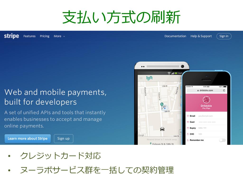 ⽀支払い⽅方式の刷新 • クレジットカード対応 • ヌーラボサービス群を⼀一括しての契約管...