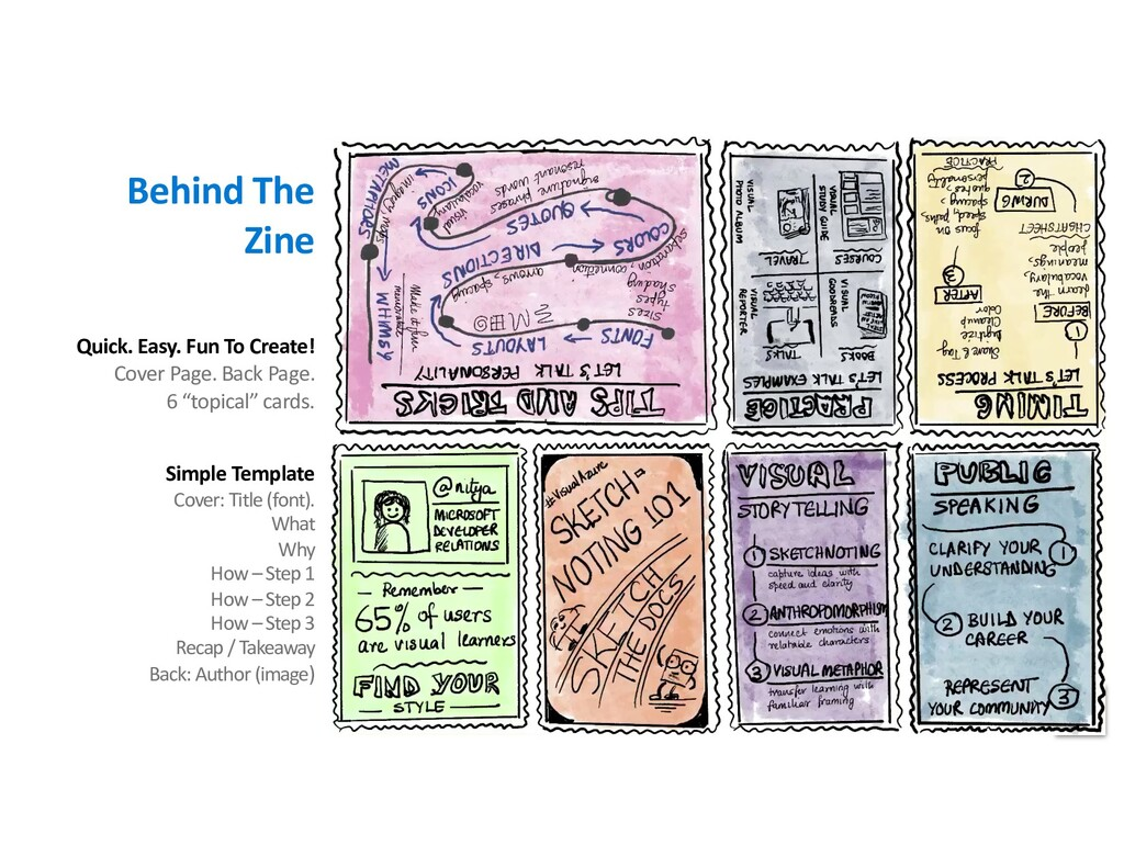 Behind The Zine Quick. Easy. Fun To Create! Cov...