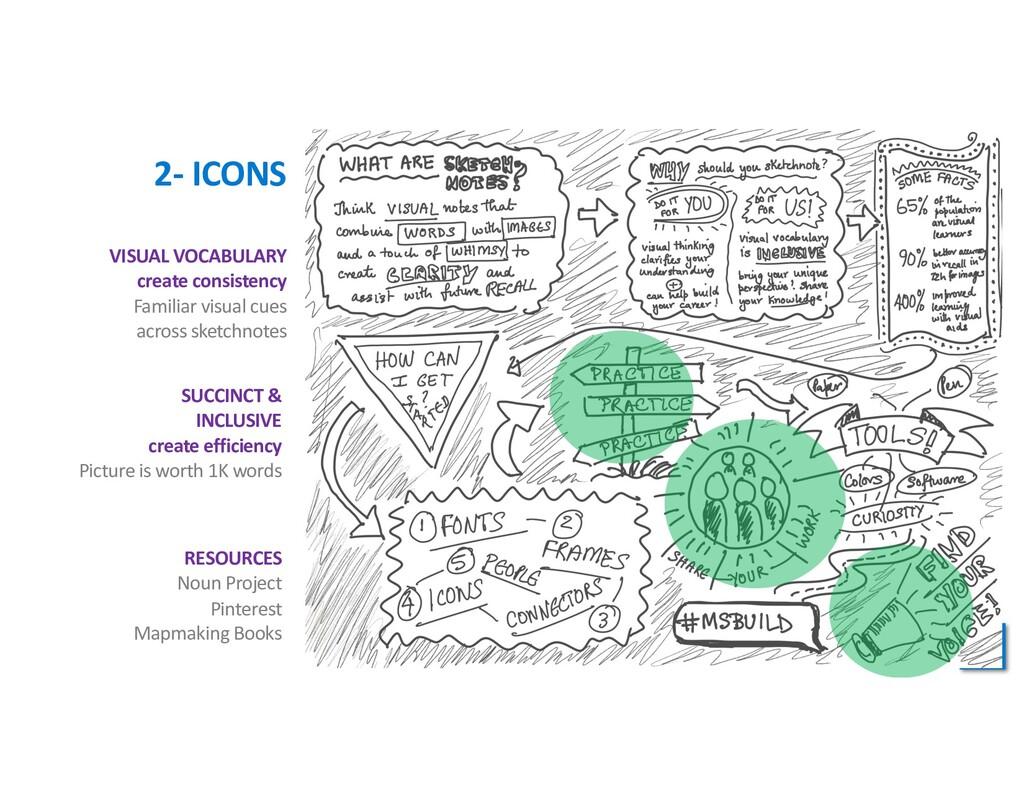 2- ICONS VISUAL VOCABULARY create consistency F...