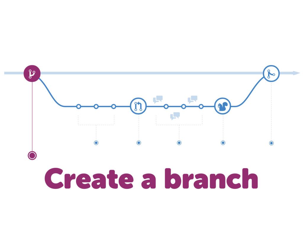 Create a branch