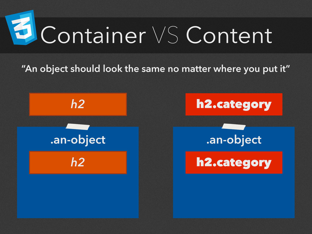 Container VS Content .an-object h2 .an-object h...