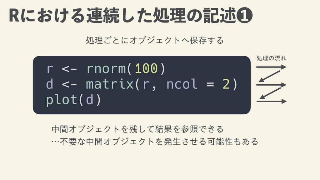 3ʹ͓͚Δ࿈ଓͨ͠ॲཧͷهड़⁞ r <- rnorm(100)   d <- matrix(r...