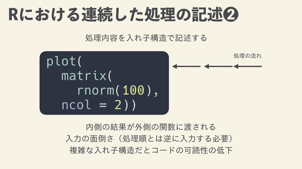 3ʹ͓͚Δ࿈ଓͨ͠ॲཧͷهड़ plot(   matrix(   rnorm(100),  ...