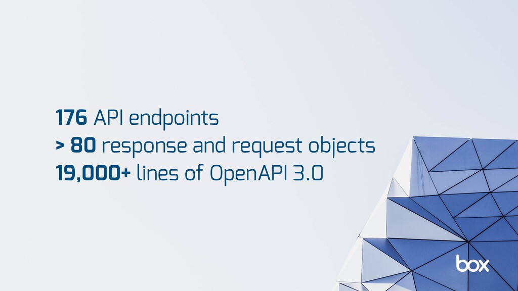 176 API endpoints > 80 response and request obj...