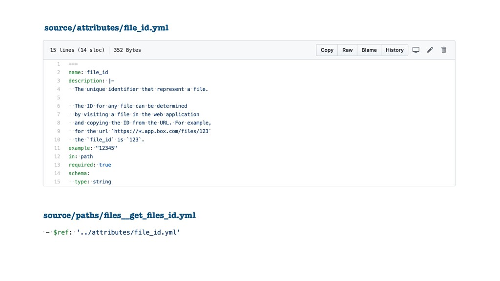 source/attributes/file_id.yml source/paths/files_...