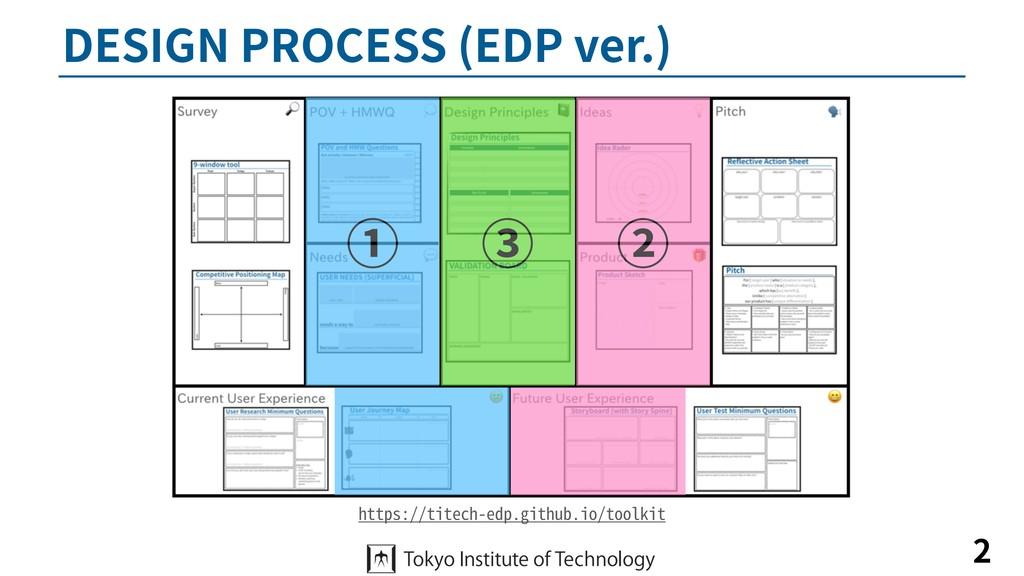 DESIGN PROCESS (EDP ver.) 2 https://titech-edp....