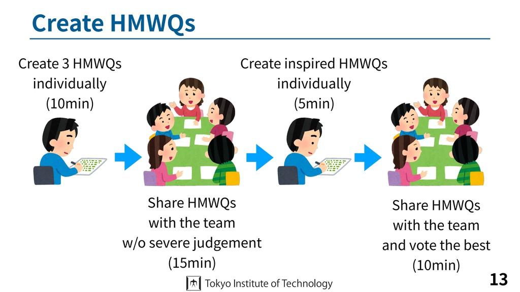 Create HMWQs 13 Create 3 HMWQs individually (...