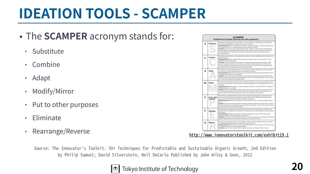 IDEATION TOOLS - SCAMPER • The SCAMPER acronym ...