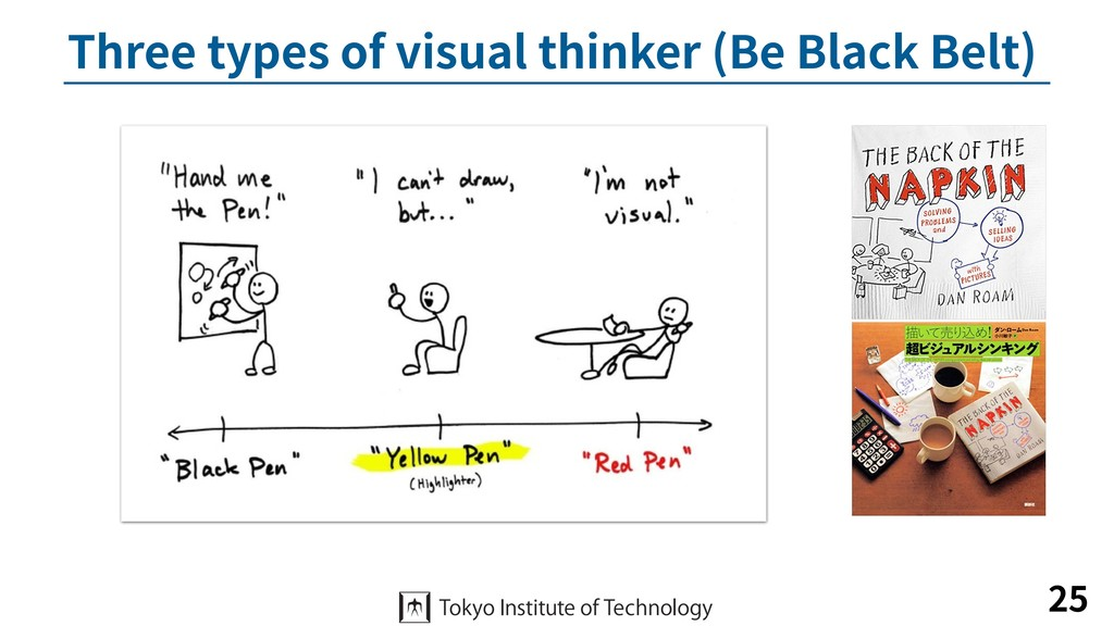 Three types of visual thinker (Be Black Belt) 25