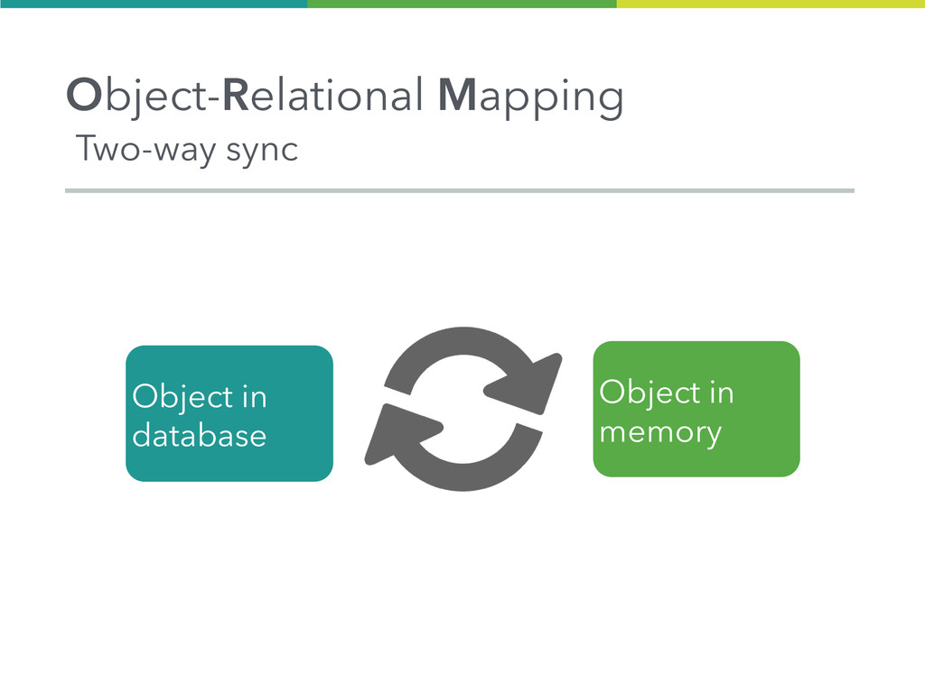 Object-Relational Mapping Object in memory Obje...