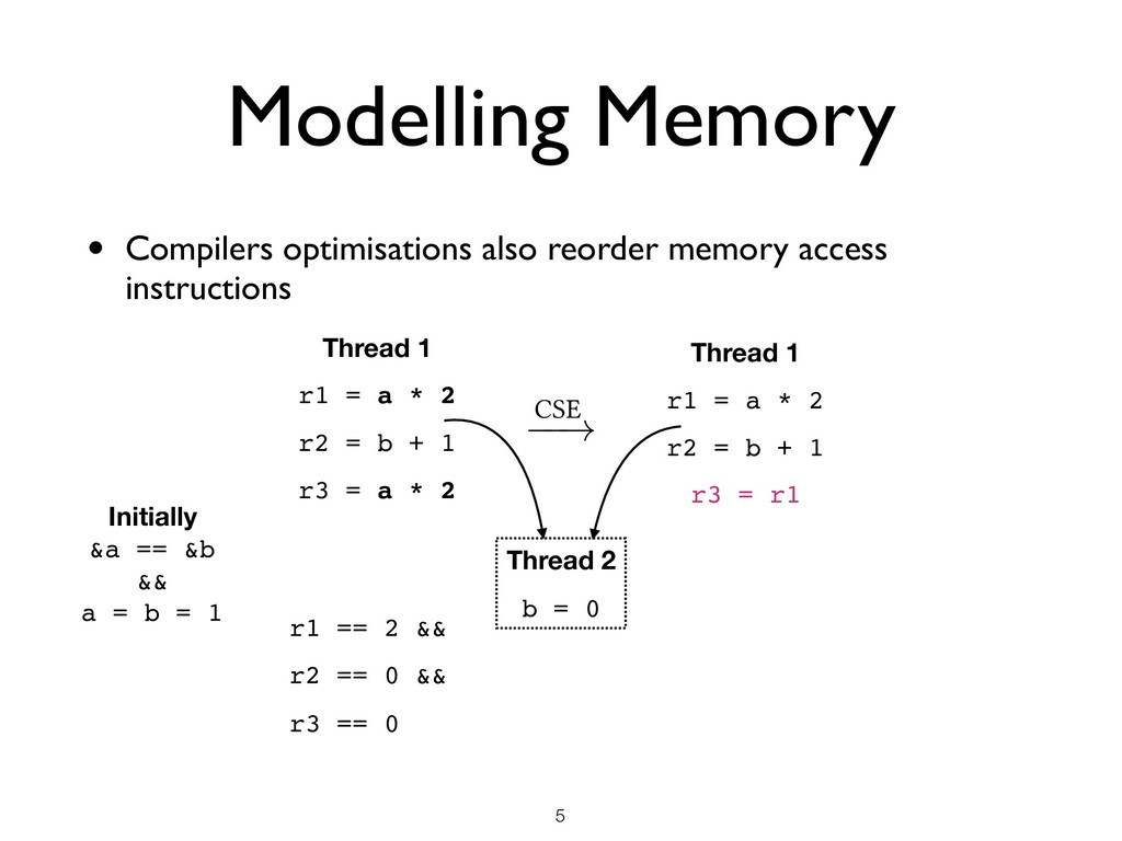 Modelling Memory • Compilers optimisations also...