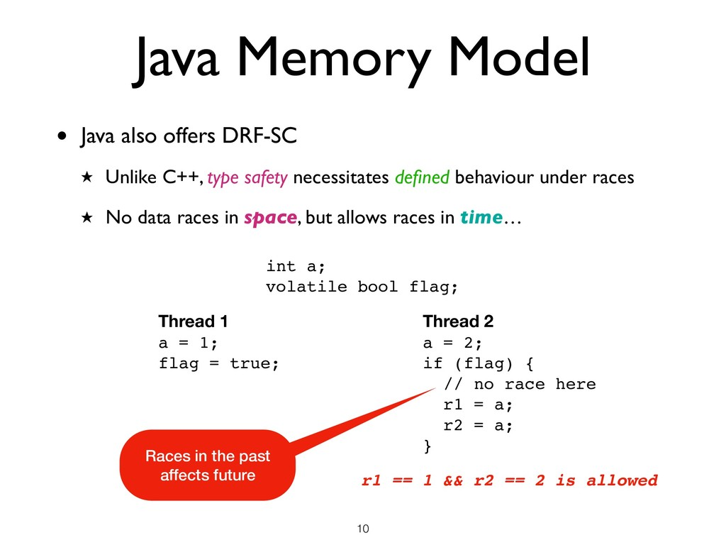 • Java also offers DRF-SC ★ Unlike C++, type sa...