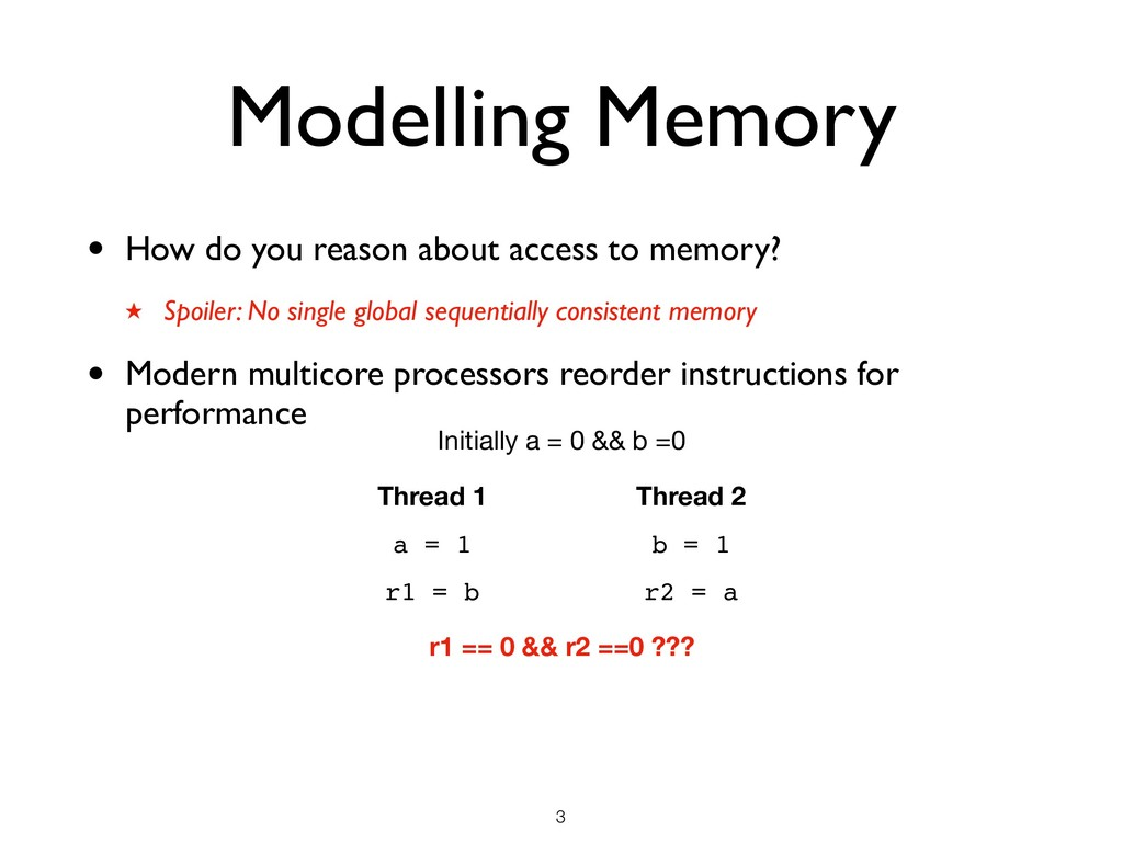 Modelling Memory • How do you reason about acce...